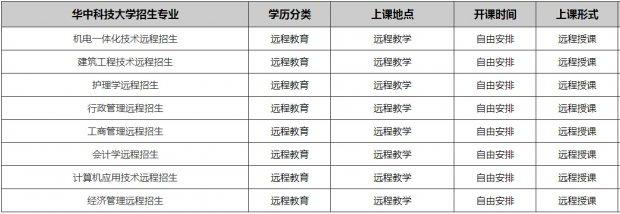 广州华中科技大学远程教育课程