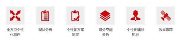 2017广州小升初名校直通车1对1课程