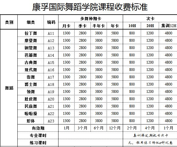 2017广州舞蹈培训会员班系列课程