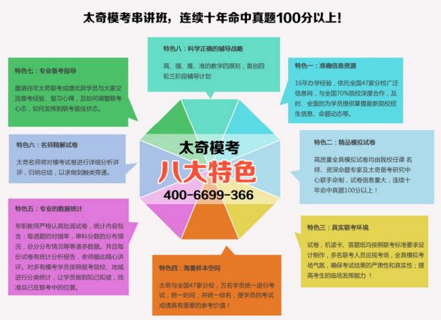 深圳MBA工商管理硕士考研模拟串讲