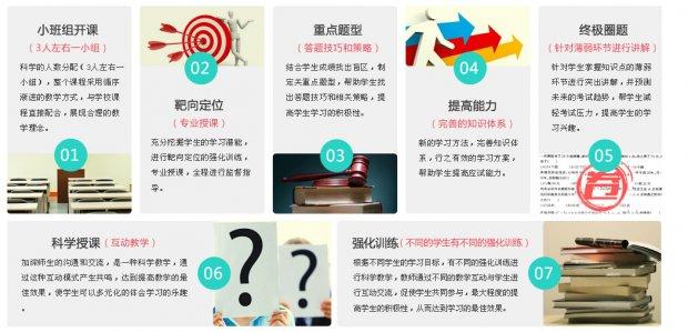 武汉中学生个性化定制小组课程