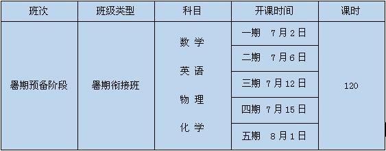 武汉初升高飞跃衔接课程