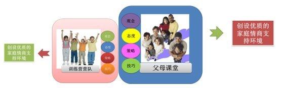 2017武汉3-6岁右脑开发特训课程