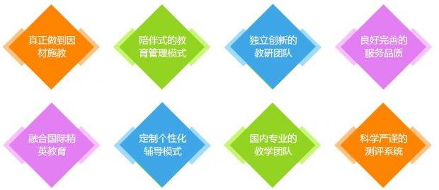 杭州中考全日制保过课程