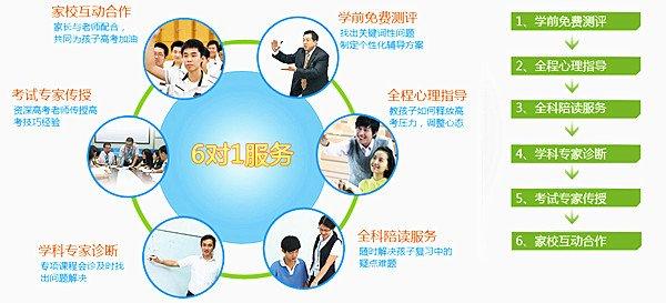 杭州中考考前精品培训课程