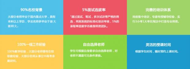杭州初一3-8人全科精讲课程