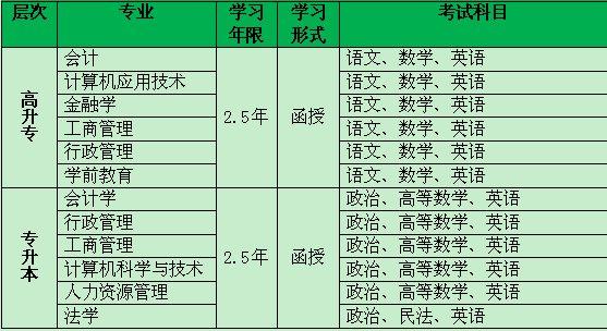 杭州浙江理工成人教育学历课