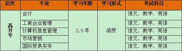 杭州浙经院成人教育高起专课