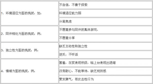 杭州0-3岁布丁早期情商计划课程