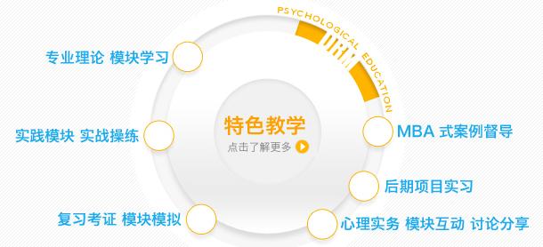 南京房树人心理测验辅导课程