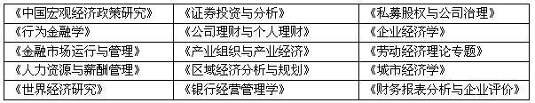 南京中央财经大学投资公司理财研修课