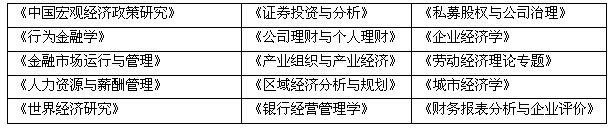 南京中央财经大学城市投融资研修课程
