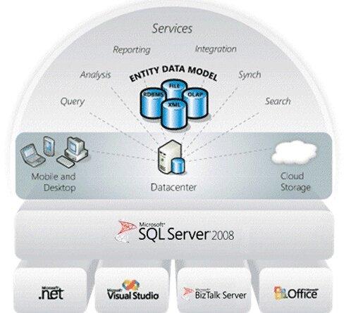 2017南京SQL Server 微软课程