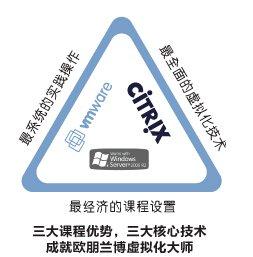 2017南京虚拟化认证精选通关课程