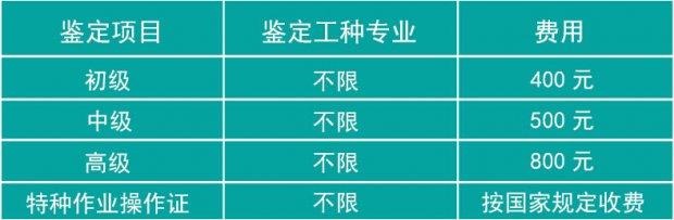南京技能工种培训课程