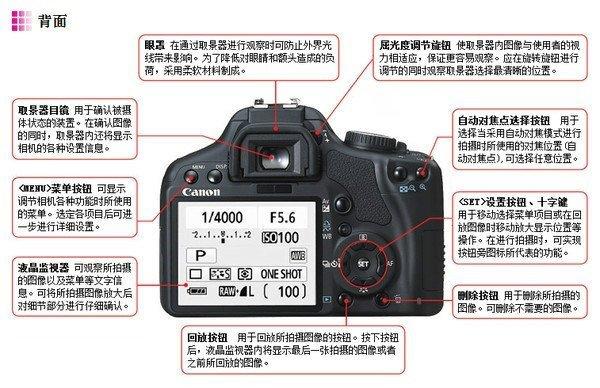 合肥高级摄影师特训课程