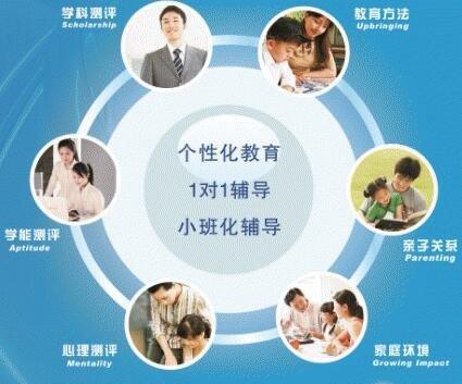 济南初高中会考专项辅导保过课程