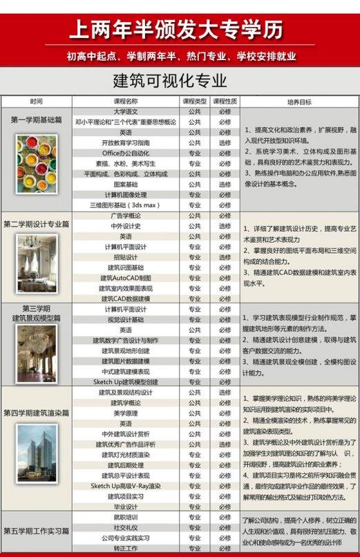 天津河北区建筑可视化设计大专学历课