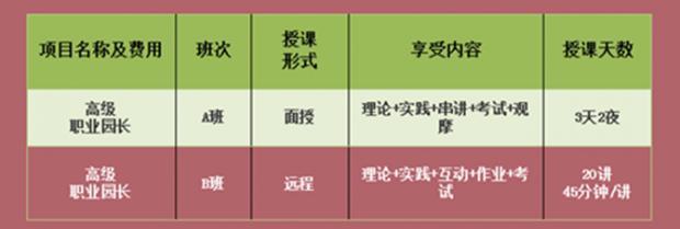 石家庄高级职业园长精品课程