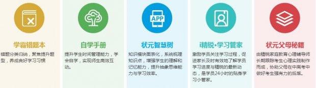 北京小学六年级1对3全科精品课程