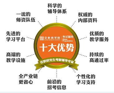 2017青岛在职研究生考试通关课程