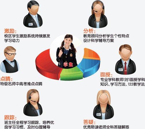 苏州中考考前培优课程