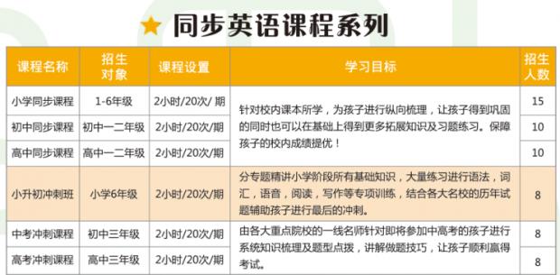 北京小初高同步英语课程