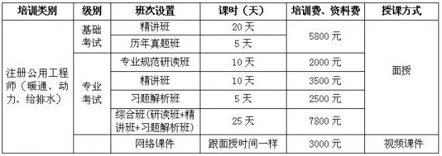 苏州注册暖通工程师培优课程