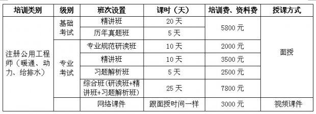 苏州注册给排水工程师精讲课