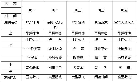 2017年宁波早教全程日托特色课程