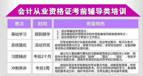 2017年宁波会计证考前精品课程