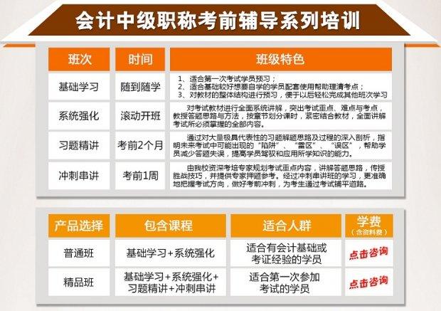 2017年宁波会计中级职称取证系列课程