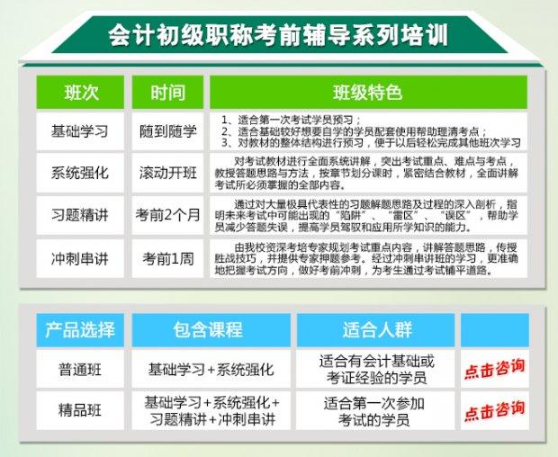 2017年宁波会计初级职称考前系列课程