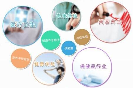 宁波—健康管理师精品课程
