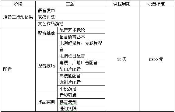 北京配音艺术小班定制课程