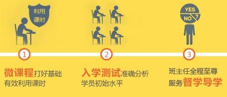 2017北京考研公共课私密1对1课程