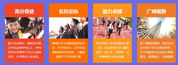 北京经济学炳哥弟子直播课程