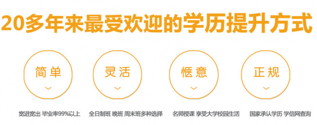 2017北京成人高考名牌大学取证课程