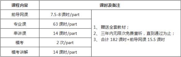 2017北京CMA中文面授课程