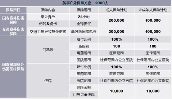 上海良渚文化精英营