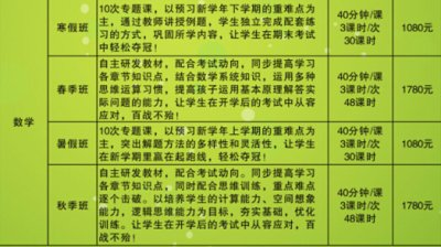 天津数学满分保障课程