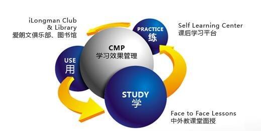 上海3-6岁爱朗文宝宝英语课程