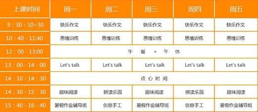 上海少儿全科冠军暑期课程