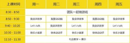 上海黄浦学前幼儿边玩边学课程