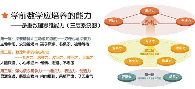 天津MDM魔法数学课程