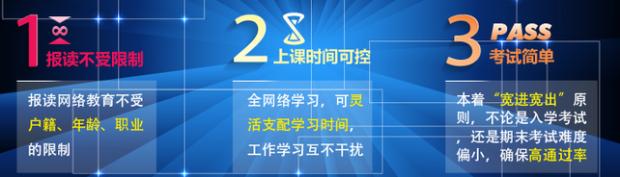 2017上海工商企业管理网络专科精品课程