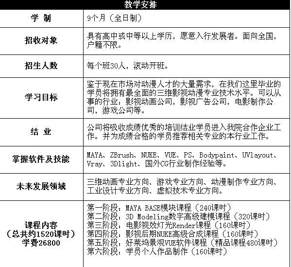 2017上海三维影视动漫长期培训课程