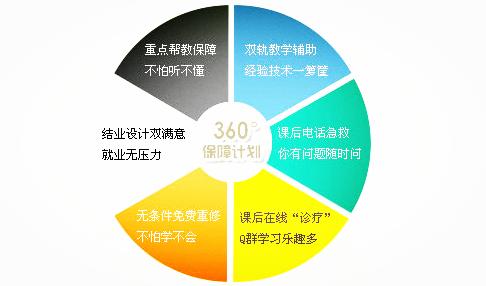 天津南开ABAQUS有限元分析课程