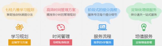 2017广州ACT考试提分精品课程