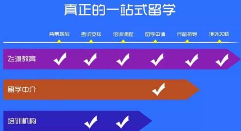 2017广州ACT全程钻石课程